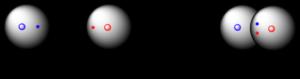 Ligação Covalente - Modelo de molécula de Hidrogênio
