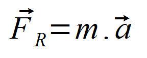 Leis de Newton - A Segunda lei de Newton